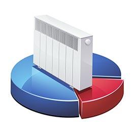 comparateur de prix convecteurs Rennes